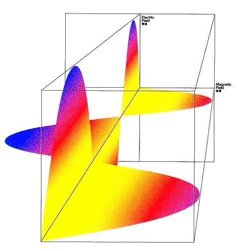 すべての講義 方程式 応用問題 : 電磁場の量子化 - Quantization of ...